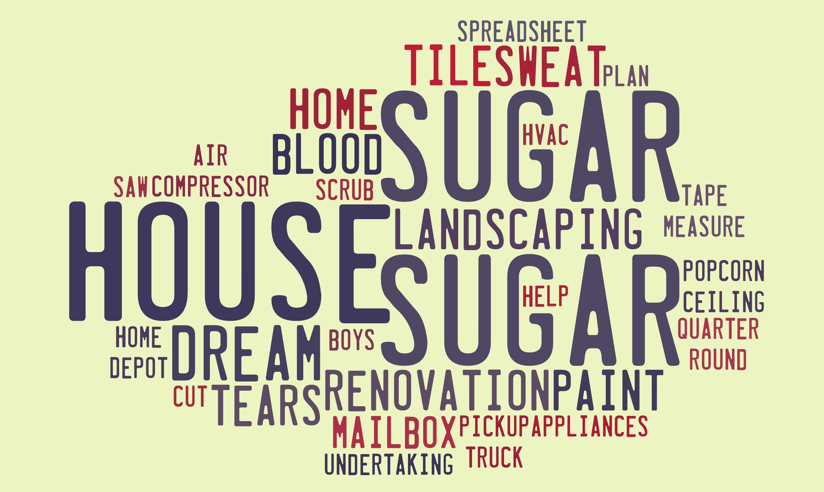 free word cloud art - Consultech.us