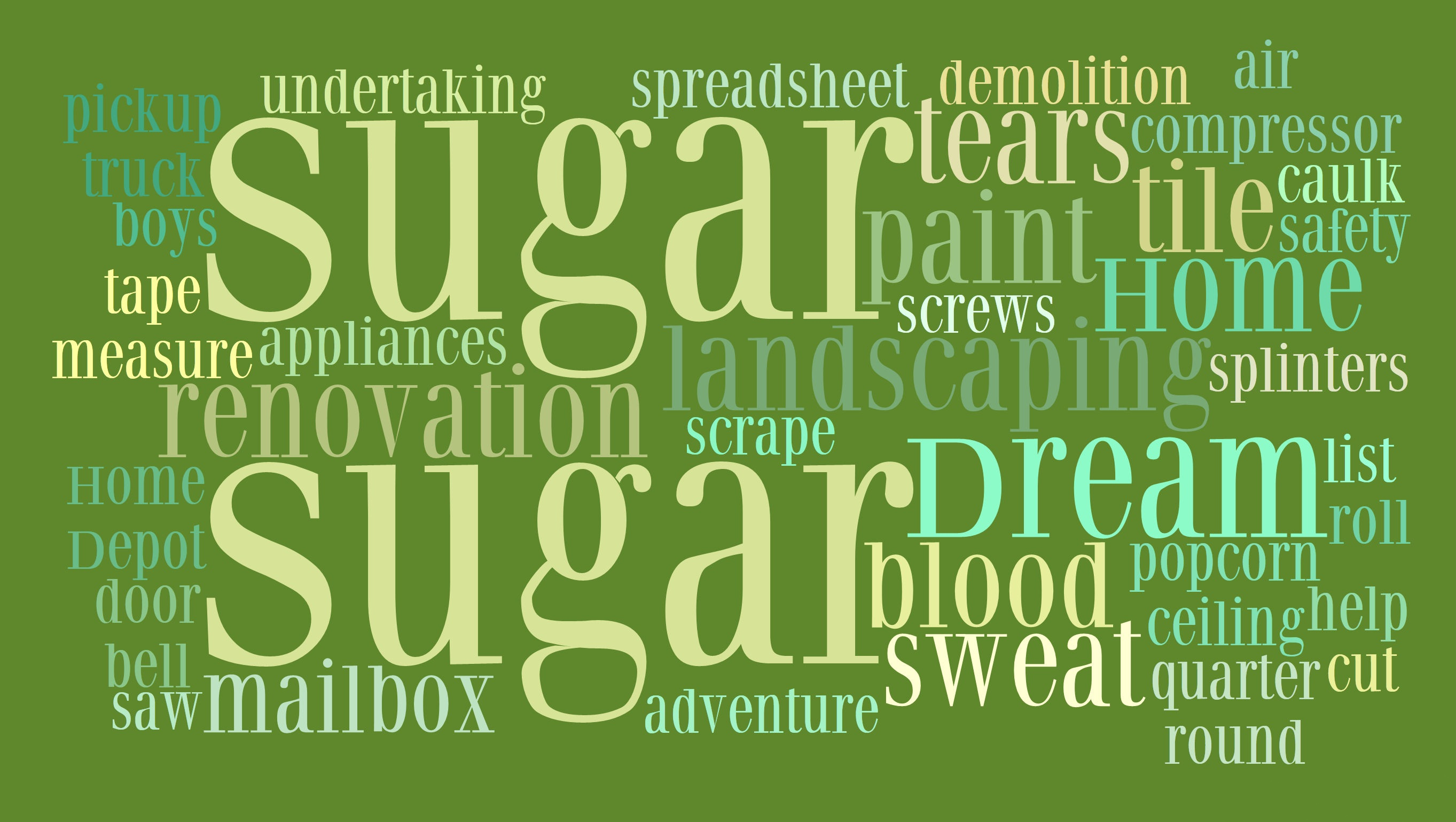 Word collage template gallery template design ideas for Personalised word art template